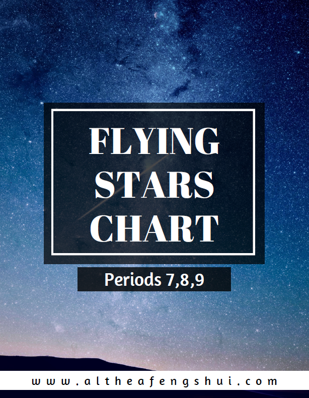 Flying Star Charts Periods 7,8,9